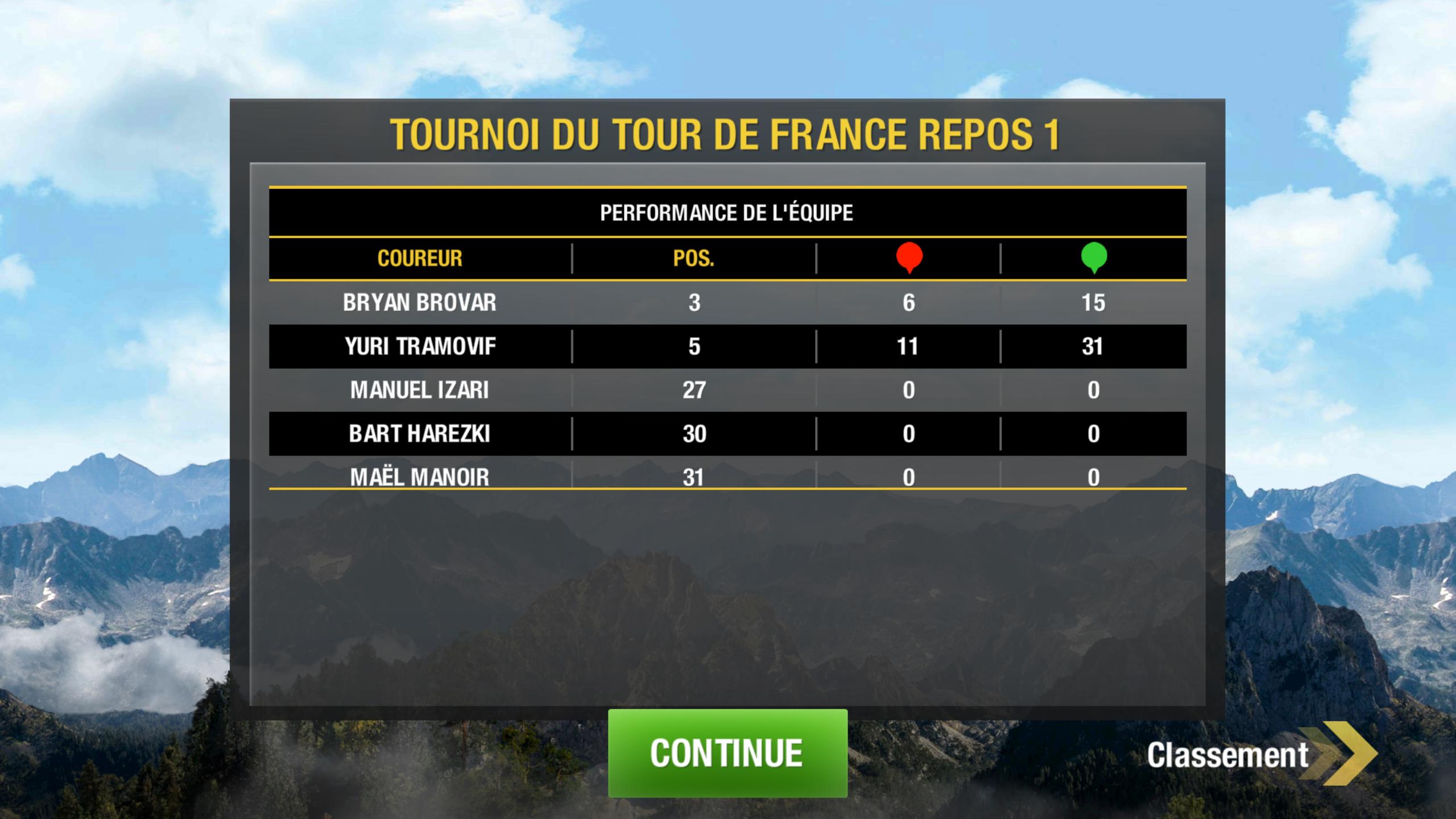 Tour de France 2016-9